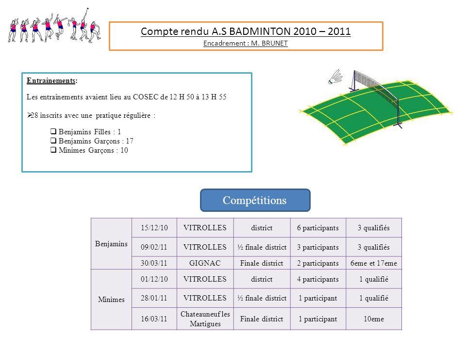 Compte rendu A.S BADMINTON 2010 – 2011 Encadrement : M. BRUNET Entrainements: Les entraînements avaient lieu au COSEC de 12 H 50 à 13 H 55 28 inscrits