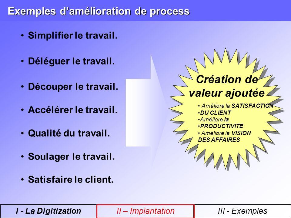 Exemples damélioration de process Simplifier le travail. Déléguer le travail. Découper le travail. Accélérer le travail. Qualité du travail. Soulager