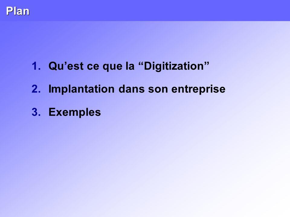 Plan 1.Quest ce que la Digitization 2.Implantation dans son entreprise 3.Exemples