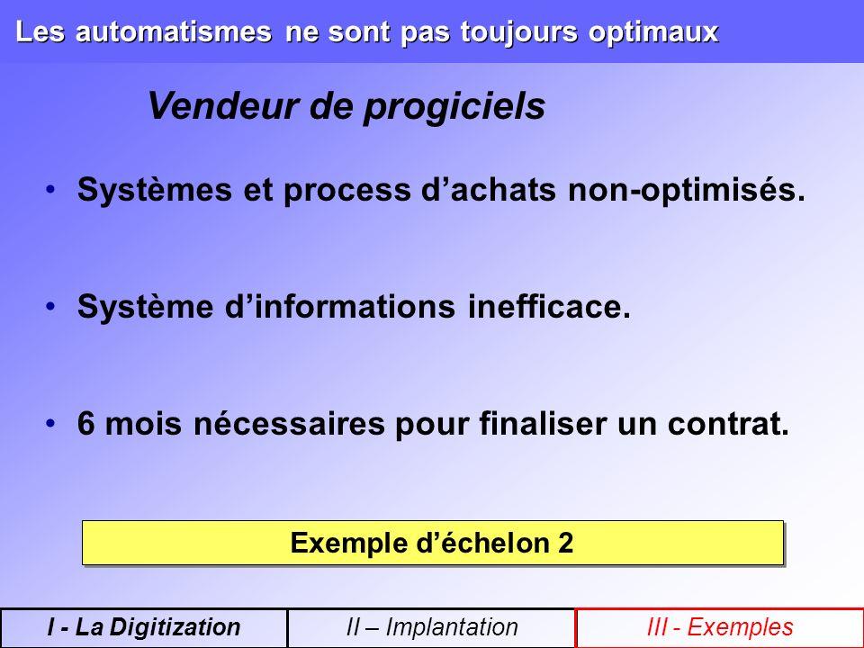 Les automatismes ne sont pas toujours optimaux Systèmes et process dachats non-optimisés. Système dinformations inefficace. 6 mois nécessaires pour fi