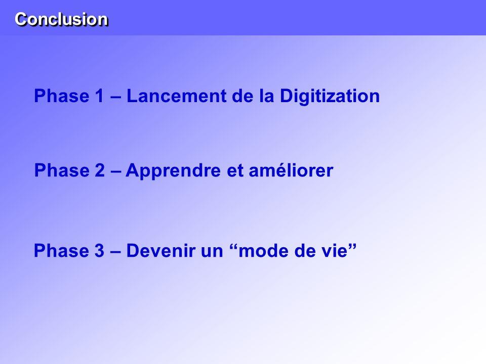 ConclusionConclusion Phase 1 – Lancement de la Digitization Phase 2 – Apprendre et améliorer Phase 3 – Devenir un mode de vie