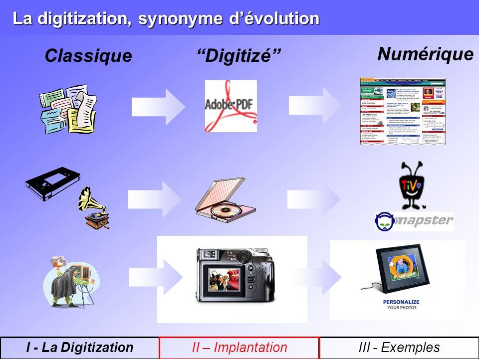 3 3 INVENTER 2 2 RE-CONSTRUIRE Favoriser la croissance 1 1 OPTIMISER Inventer des nouveaux process ou concepts engendre la croissance.
