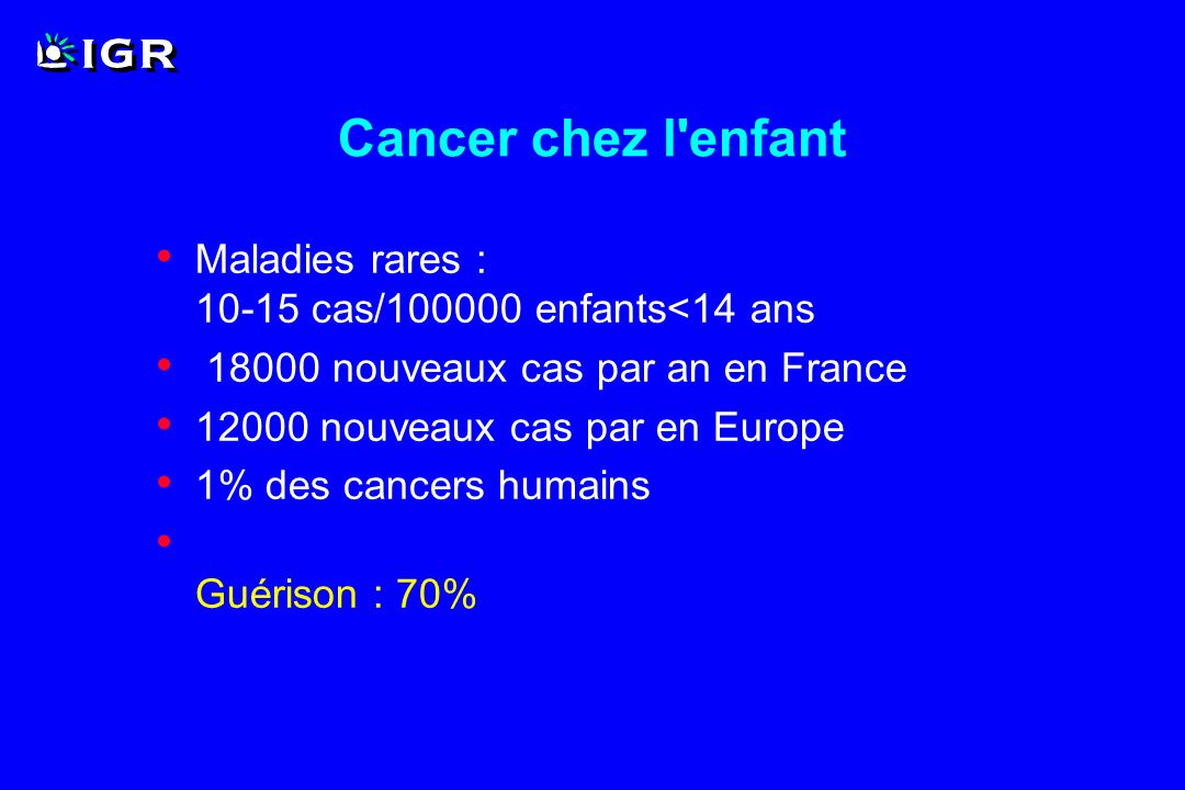 Cancer chez l enfant agerang% des décès 0 - 14 ans 5% <1 an1% 1 - 4 ans3ème cause de décès*11% 5 - 14 ans2nde cause de décès**18% * après traumatismes/empoisonnements et anomalies congénitales ** après traumatismes/empoisonnements 1ère cause de Décès par Maladie après 1 an