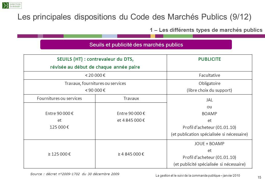 La gestion et le suivi de la commande publique – janvier 2010 14 Lévaluation des besoins seffectue à partir des notions suivantes : Pour les marchés d