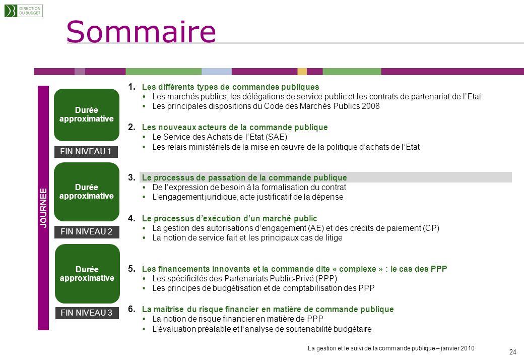 La gestion et le suivi de la commande publique – janvier 2010 23 La nouvelle répartition des rôles en matière de politique dachats : la passation de c