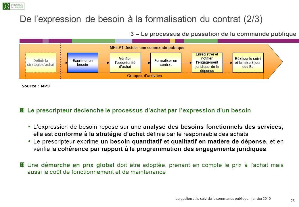 La gestion et le suivi de la commande publique – janvier 2010 25 De lexpression de besoin à la formalisation du contrat (1/3) 3 – Le processus de pass