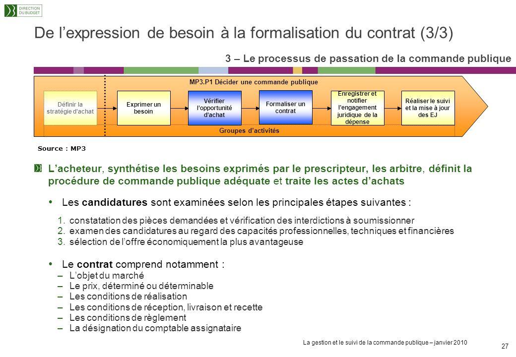 La gestion et le suivi de la commande publique – janvier 2010 26 Le prescripteur déclenche le processus dachat par lexpression dun besoin Lexpression