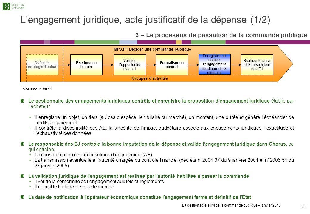 La gestion et le suivi de la commande publique – janvier 2010 27 Lacheteur, synthétise les besoins exprimés par le prescripteur, les arbitre, définit