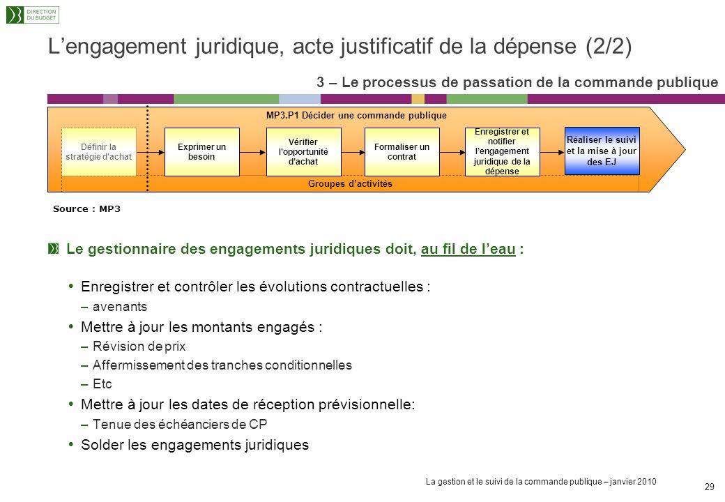 La gestion et le suivi de la commande publique – janvier 2010 28 Lengagement juridique, acte justificatif de la dépense (1/2) Le gestionnaire des enga