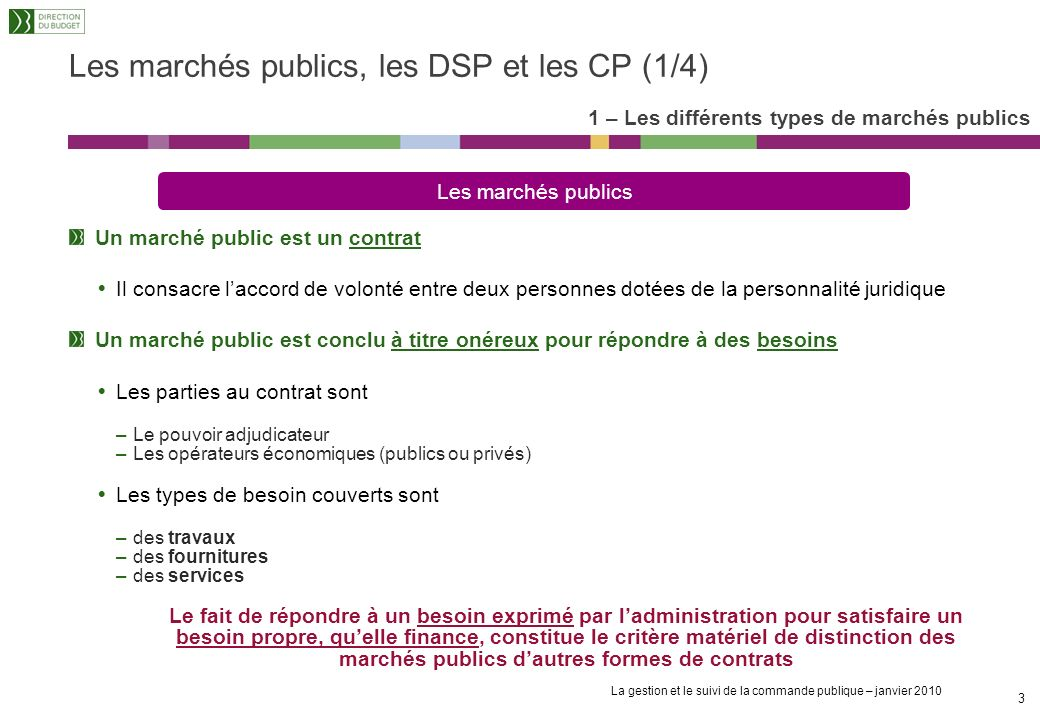 Sommaire La gestion et le suivi de la commande publique – décembre 2008 2 2 1. Les différents types de commandes publiques Les marchés publics, les dé