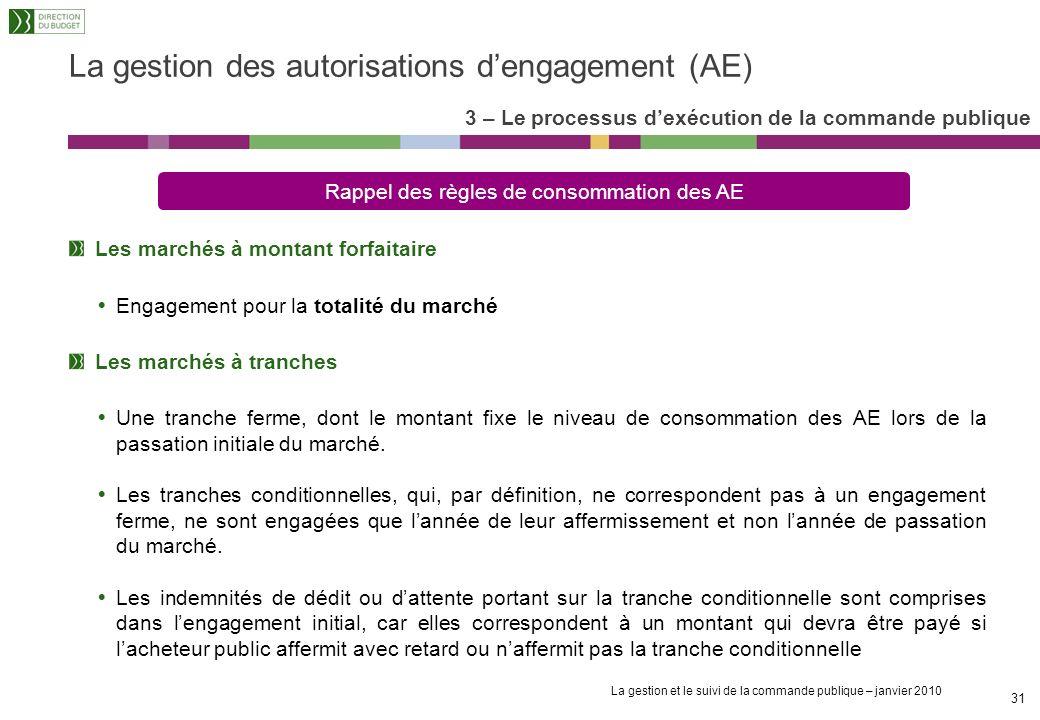 La gestion et le suivi de la commande publique – janvier 2010 30 1. Les différents types de commandes publiques Les marchés publics, les délégations d