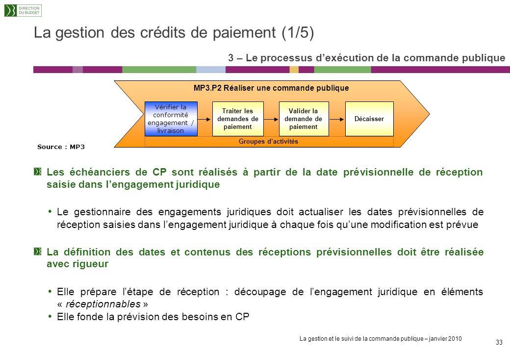La gestion et le suivi de la commande publique – janvier 2010 32 La gestion des autorisations dengagement (AE) Les marchés à bons de commande MBC (art