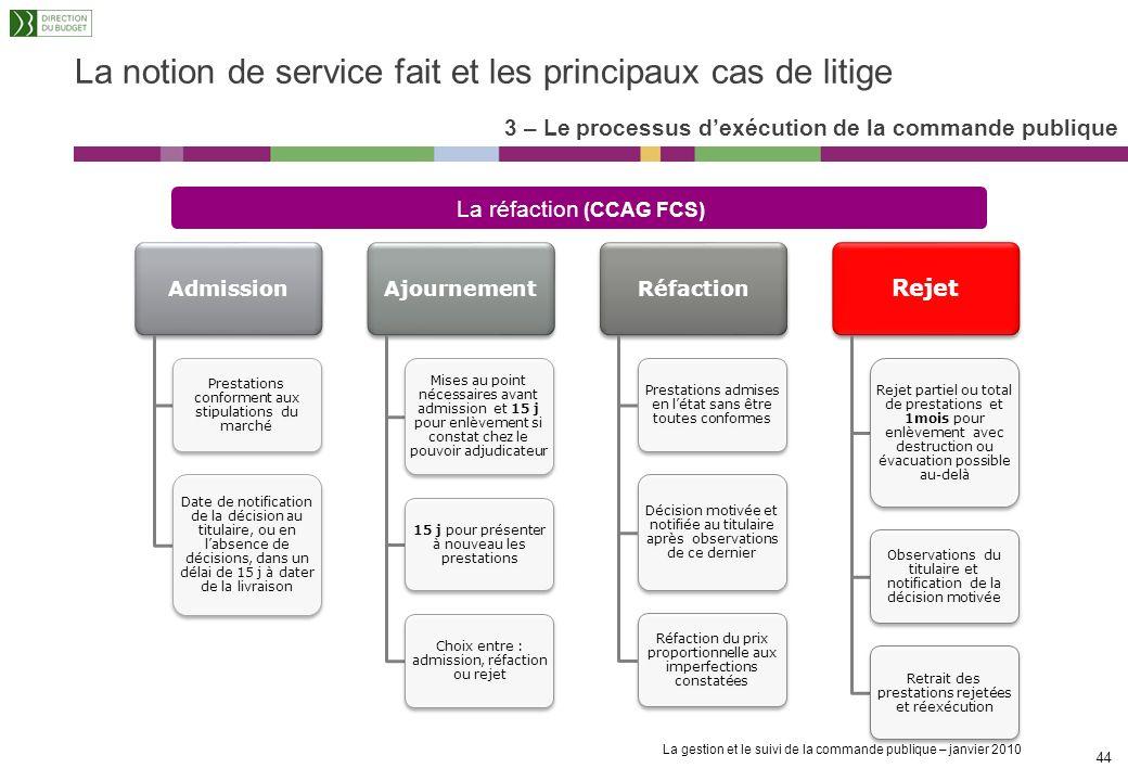 La gestion et le suivi de la commande publique – janvier 2010 43 La notion de service fait et les principaux cas de litige LA.20 du CMP stipule que de