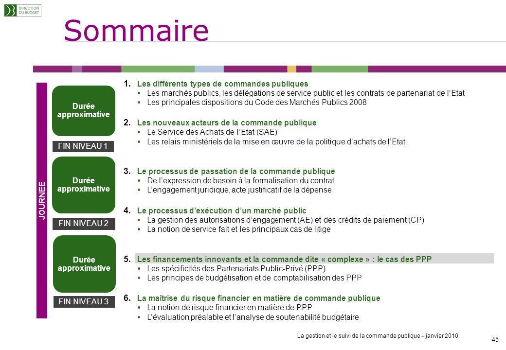 La gestion et le suivi de la commande publique – janvier 2010 44 La notion de service fait et les principaux cas de litige 3 – Le processus dexécution