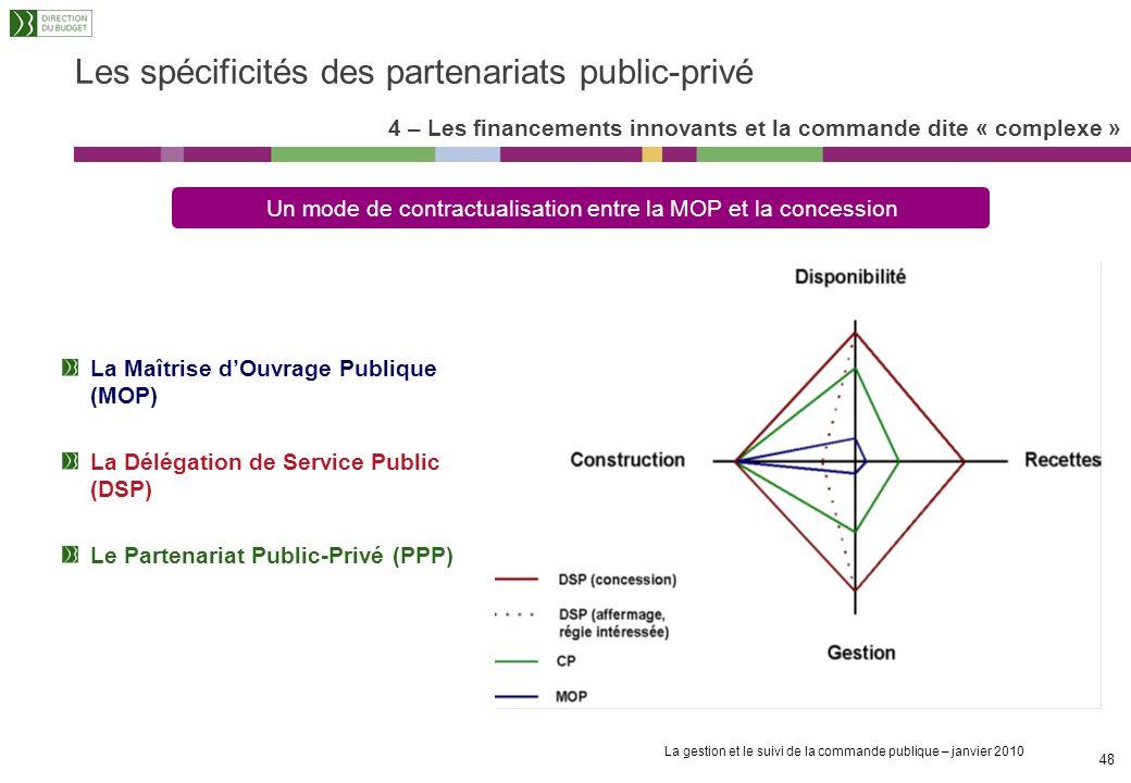 La gestion et le suivi de la commande publique – janvier 2010 47 4 – Les financements innovants et la commande dite « complexe » Un mode de contractua
