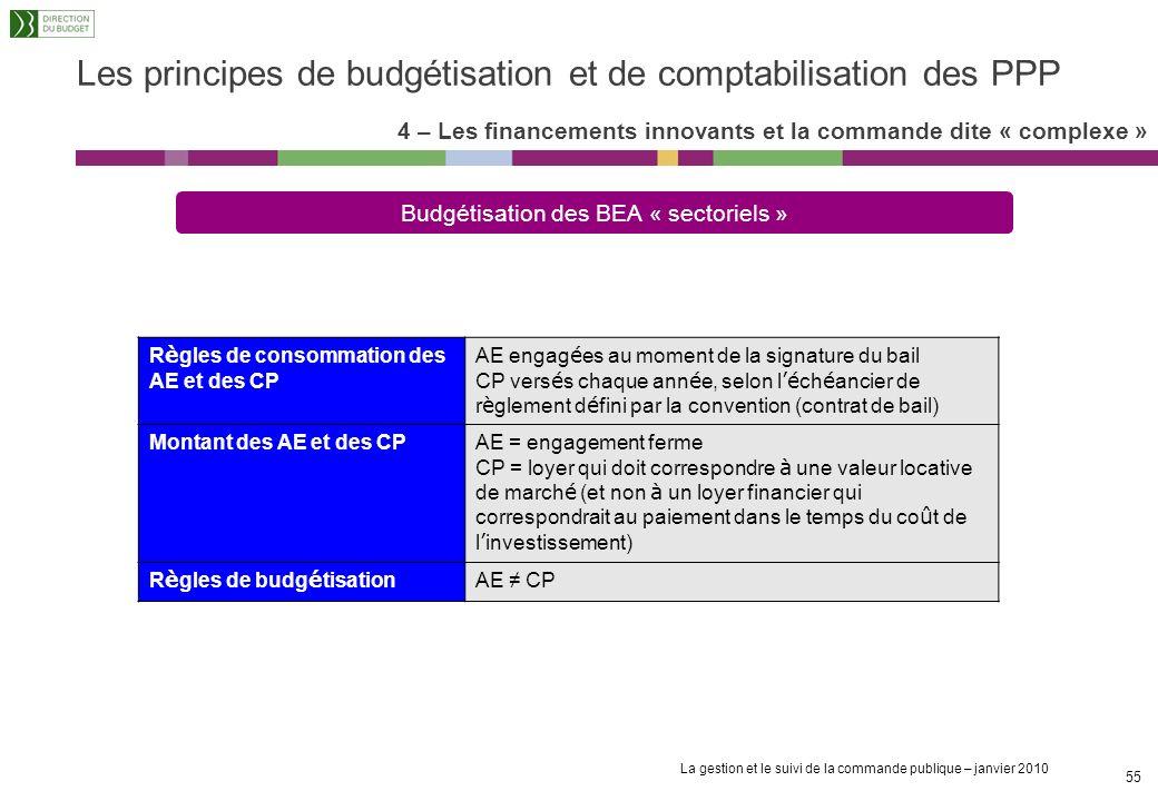 La gestion et le suivi de la commande publique – janvier 2010 54 4 – Les financements innovants et la commande dite « complexe » Les spécificités des