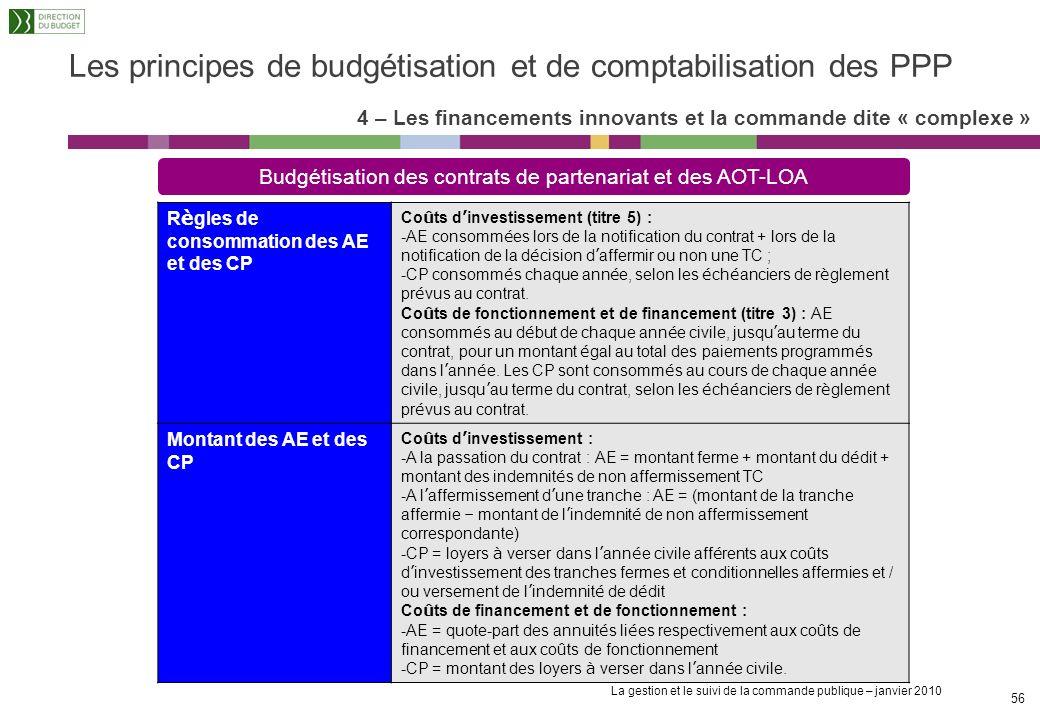 La gestion et le suivi de la commande publique – janvier 2010 55 4 – Les financements innovants et la commande dite « complexe » Les principes de budg