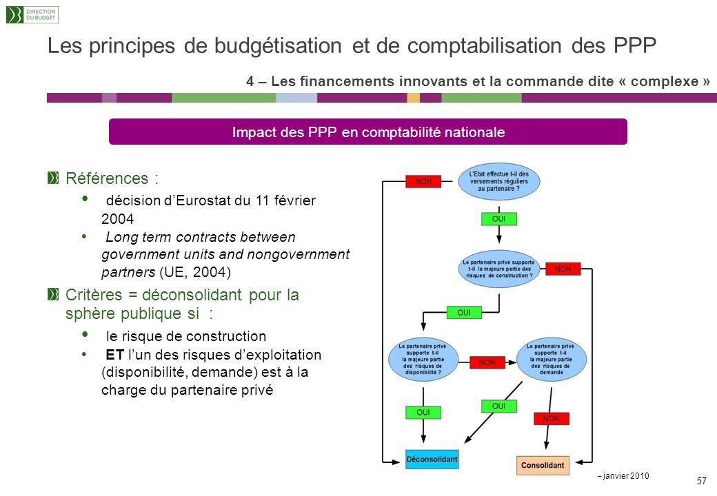 La gestion et le suivi de la commande publique – janvier 2010 56 4 – Les financements innovants et la commande dite « complexe » Les principes de budg