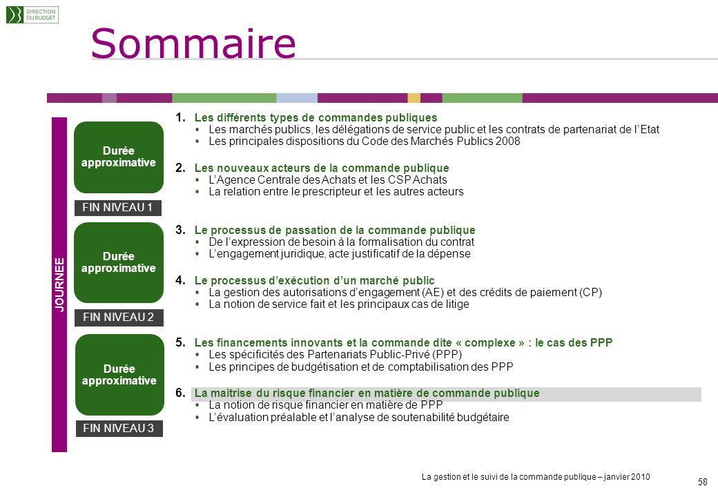 La gestion et le suivi de la commande publique – janvier 2010 57 4 – Les financements innovants et la commande dite « complexe » Les principes de budg