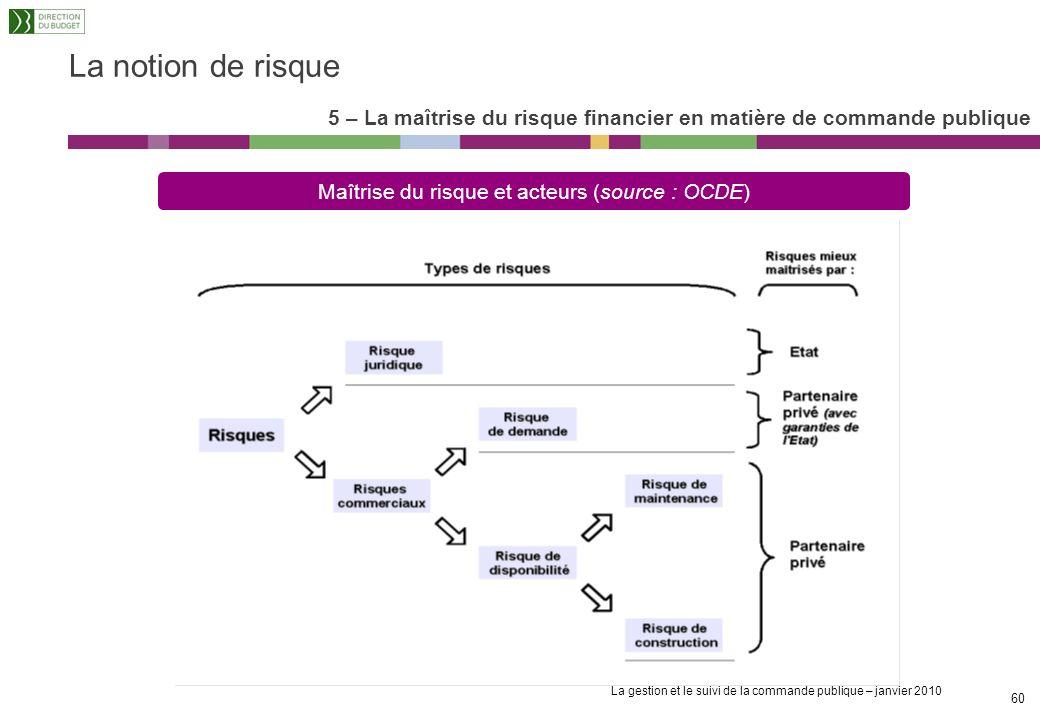 La gestion et le suivi de la commande publique – janvier 2010 59 Définition : un risque est un ensemble dévènements futurs susceptibles dimpacter la s