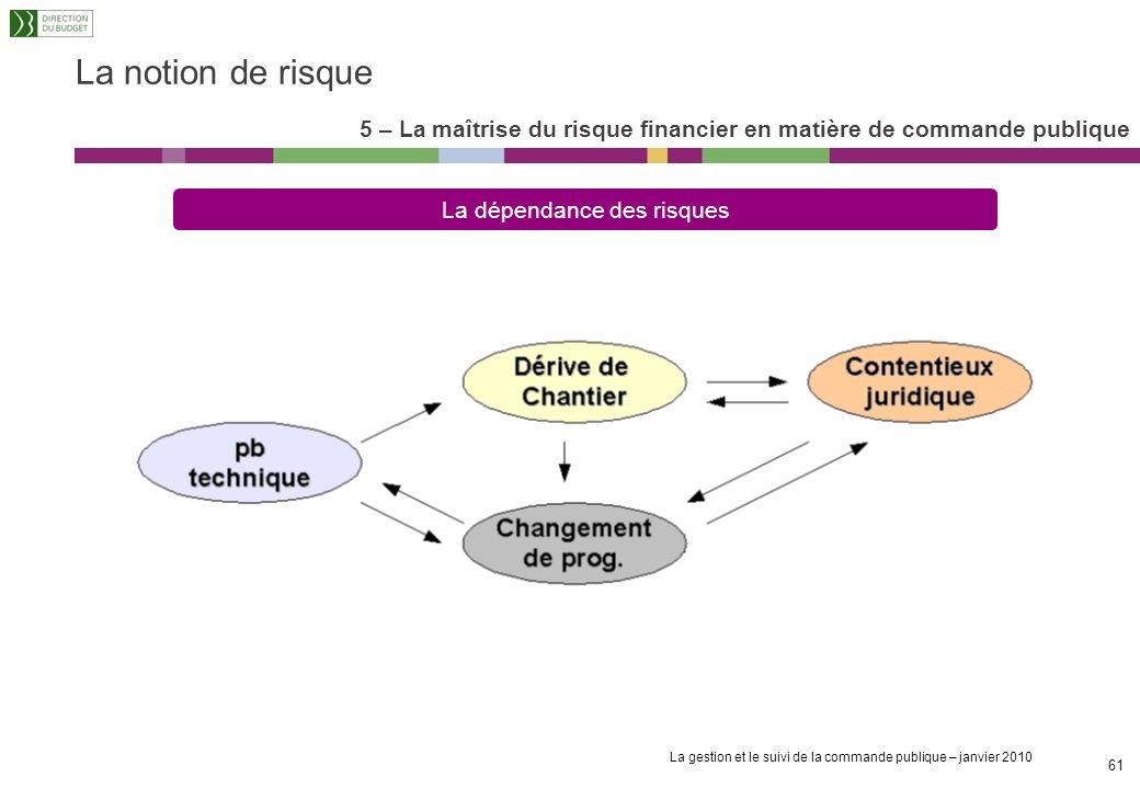 La gestion et le suivi de la commande publique – janvier 2010 60 La notion de risque 5 – La maîtrise du risque financier en matière de commande publiq