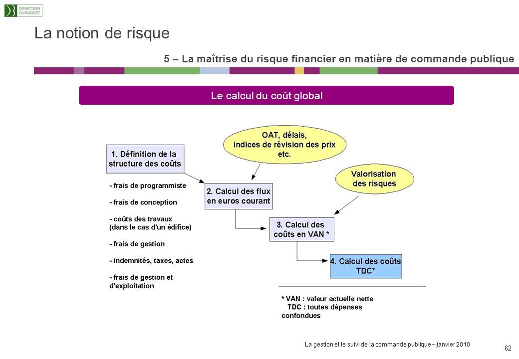 La gestion et le suivi de la commande publique – janvier 2010 61 La notion de risque 5 – La maîtrise du risque financier en matière de commande publiq