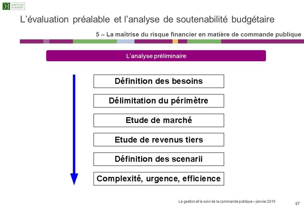 La gestion et le suivi de la commande publique – janvier 2010 66 Lévaluation préalable et lanalyse de soutenabilité budgétaire 5 – La maîtrise du risq