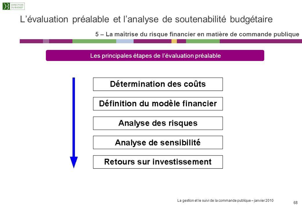 La gestion et le suivi de la commande publique – janvier 2010 67 Lanalyse préliminaire Lévaluation préalable et lanalyse de soutenabilité budgétaire 5