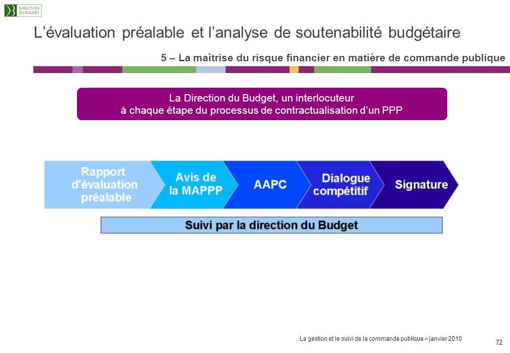 La gestion et le suivi de la commande publique – janvier 2010 71 Analyse de soutenabilité Lévaluation préalable et lanalyse de soutenabilité budgétair