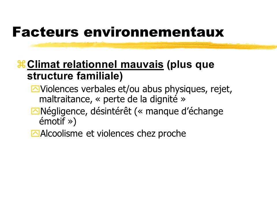 Facteurs environnementaux zClimat relationnel mauvais (plus que structure familiale) yViolences verbales et/ou abus physiques, rejet, maltraitance, «