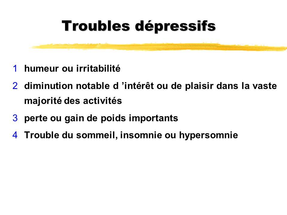Troubles dépressifs 1humeur ou irritabilité 2diminution notable d intérêt ou de plaisir dans la vaste majorité des activités 3perte ou gain de poids i