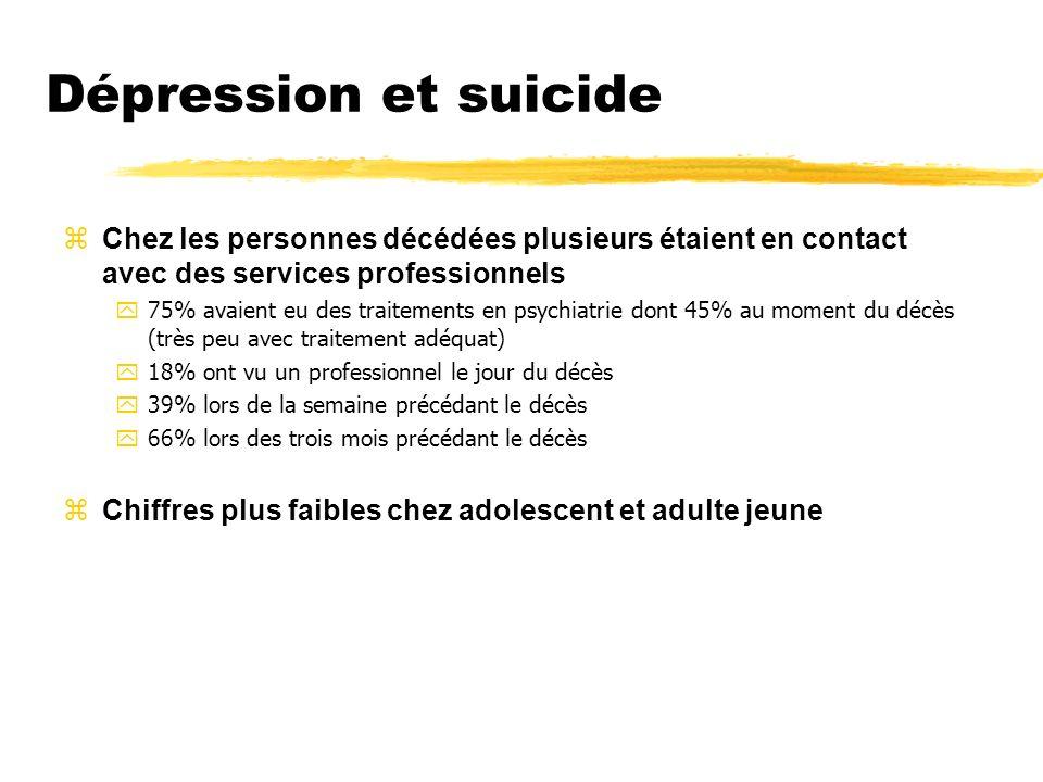Dépression et suicide zChez les personnes décédées plusieurs étaient en contact avec des services professionnels y75% avaient eu des traitements en ps