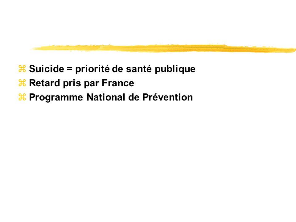 zSuicide = priorité de santé publique zRetard pris par France zProgramme National de Prévention