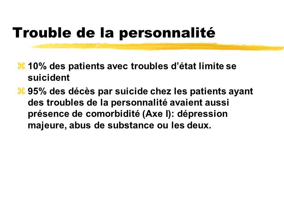 Trouble de la personnalité z10% des patients avec troubles détat limite se suicident z95% des décès par suicide chez les patients ayant des troubles d