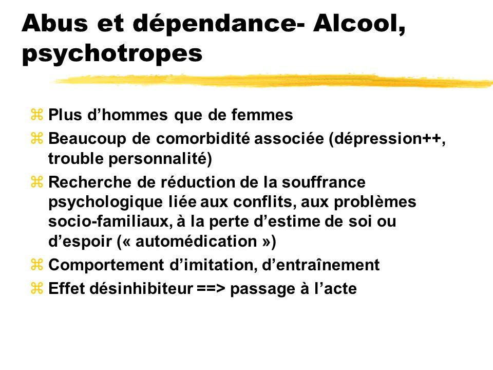 Abus et dépendance- Alcool, psychotropes zPlus dhommes que de femmes zBeaucoup de comorbidité associée (dépression++, trouble personnalité) zRecherche