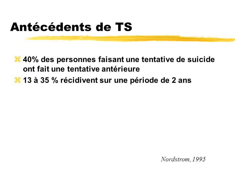 Antécédents de TS z40% des personnes faisant une tentative de suicide ont fait une tentative antérieure z13 à 35 % récidivent sur une période de 2 ans
