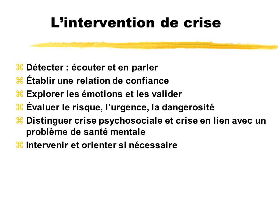 Lintervention de crise zDétecter : écouter et en parler zÉtablir une relation de confiance zExplorer les émotions et les valider zÉvaluer le risque, l