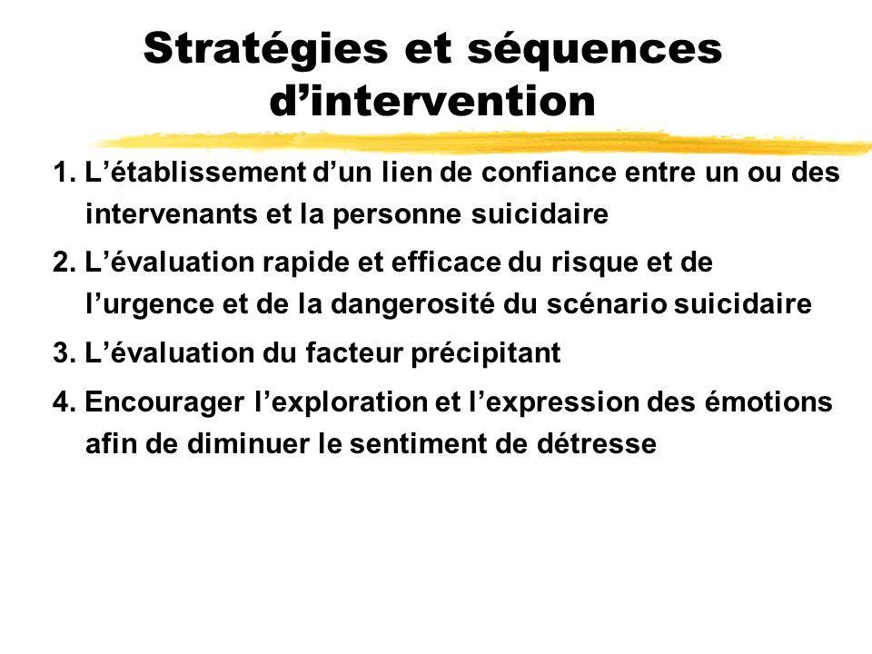 Stratégies et séquences dintervention 1. Létablissement dun lien de confiance entre un ou des intervenants et la personne suicidaire 2. Lévaluation ra