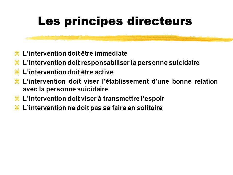 Les principes directeurs zLintervention doit être immédiate zLintervention doit responsabiliser la personne suicidaire zLintervention doit être active