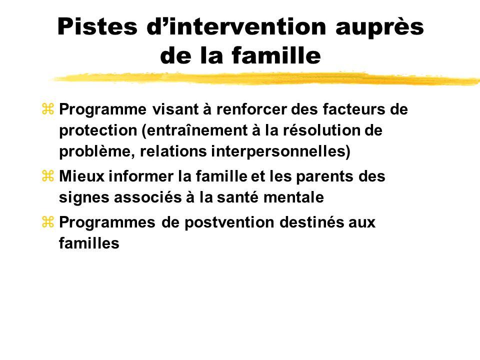 Pistes dintervention auprès de la famille zProgramme visant à renforcer des facteurs de protection (entraînement à la résolution de problème, relation