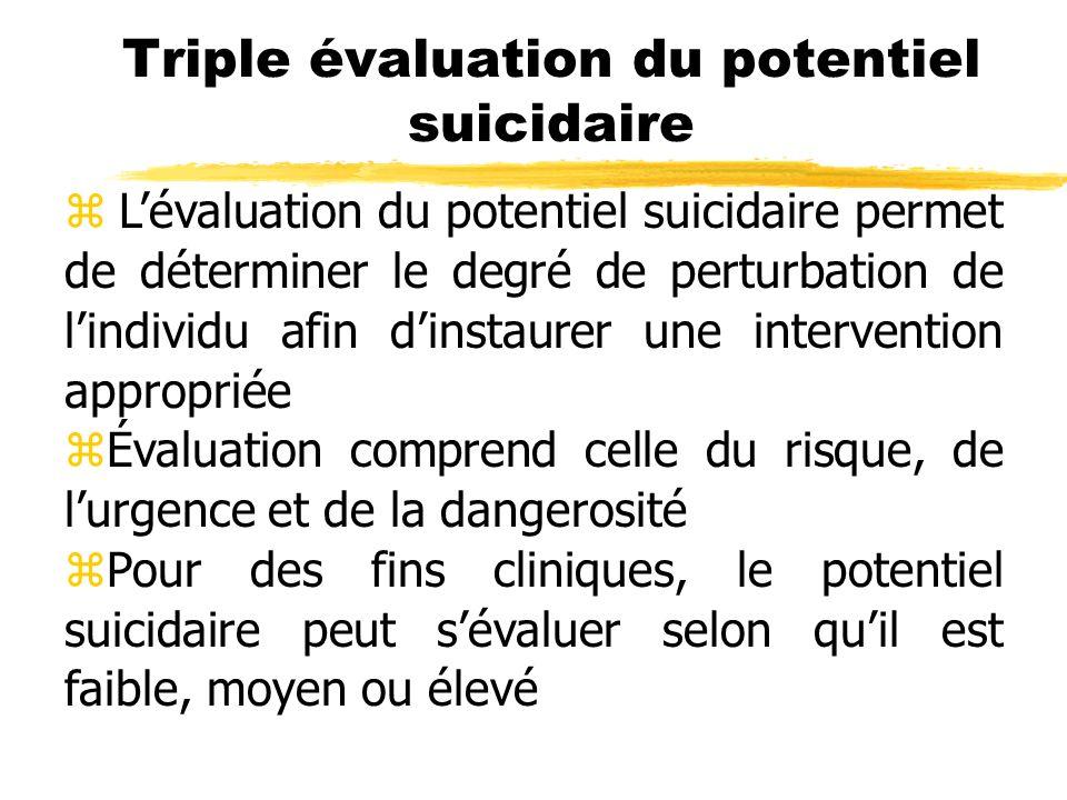 Triple évaluation du potentiel suicidaire Lévaluation du potentiel suicidaire permet de déterminer le degré de perturbation de lindividu afin dinstaur