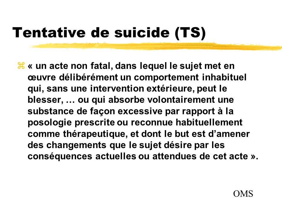 Tentative de suicide (TS) z« un acte non fatal, dans lequel le sujet met en œuvre délibérément un comportement inhabituel qui, sans une intervention e