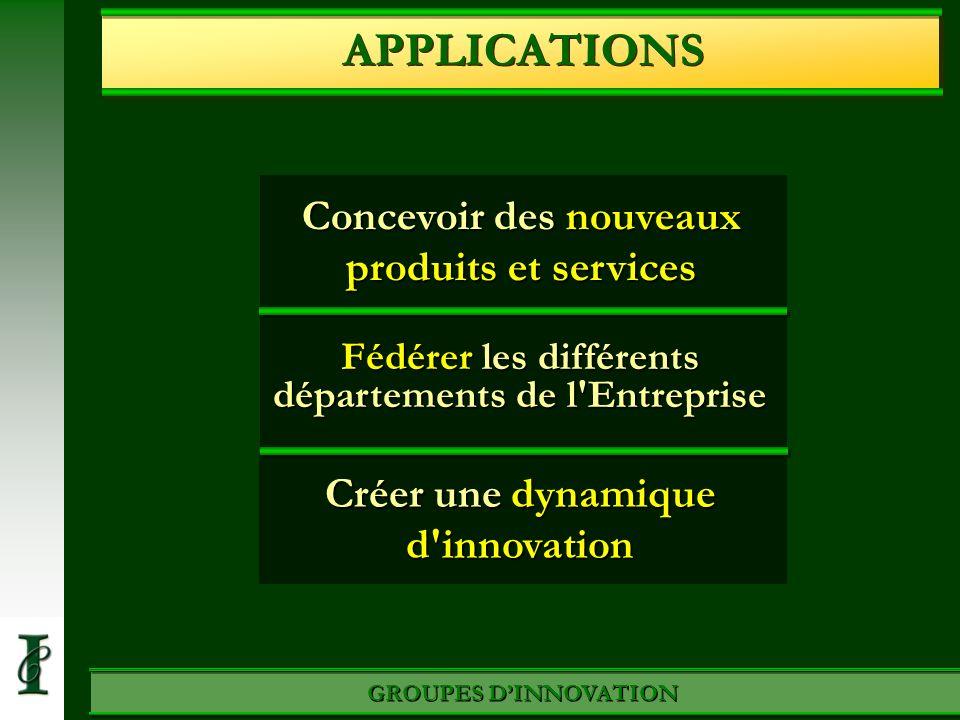 Concevoir des nouveaux produits et services GROUPES DINNOVATION APPLICATIONS Fédérer les différents départements de l'Entreprise Créer une dynamique d