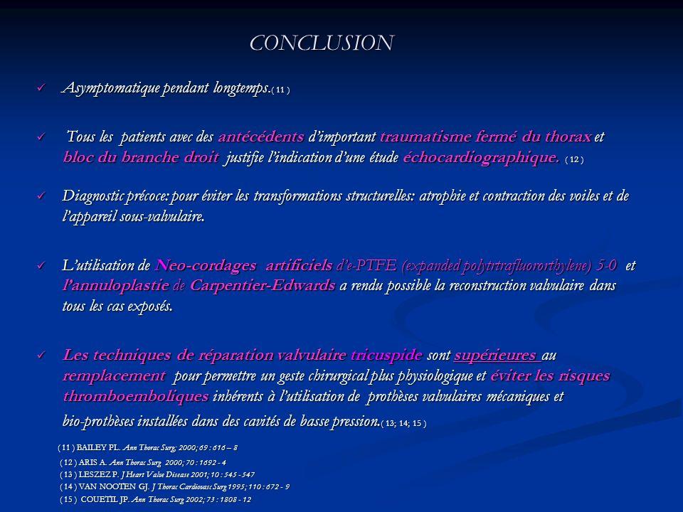 CONCLUSION Asymptomatique pendant longtemps. ( 11 ) Asymptomatique pendant longtemps. ( 11 ) Tous les patients avec des antécédents dimportant traumat