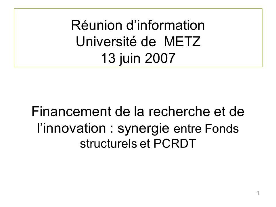 1 Réunion dinformation Université de METZ 13 juin 2007 Financement de la recherche et de linnovation : synergie entre Fonds structurels et PCRDT