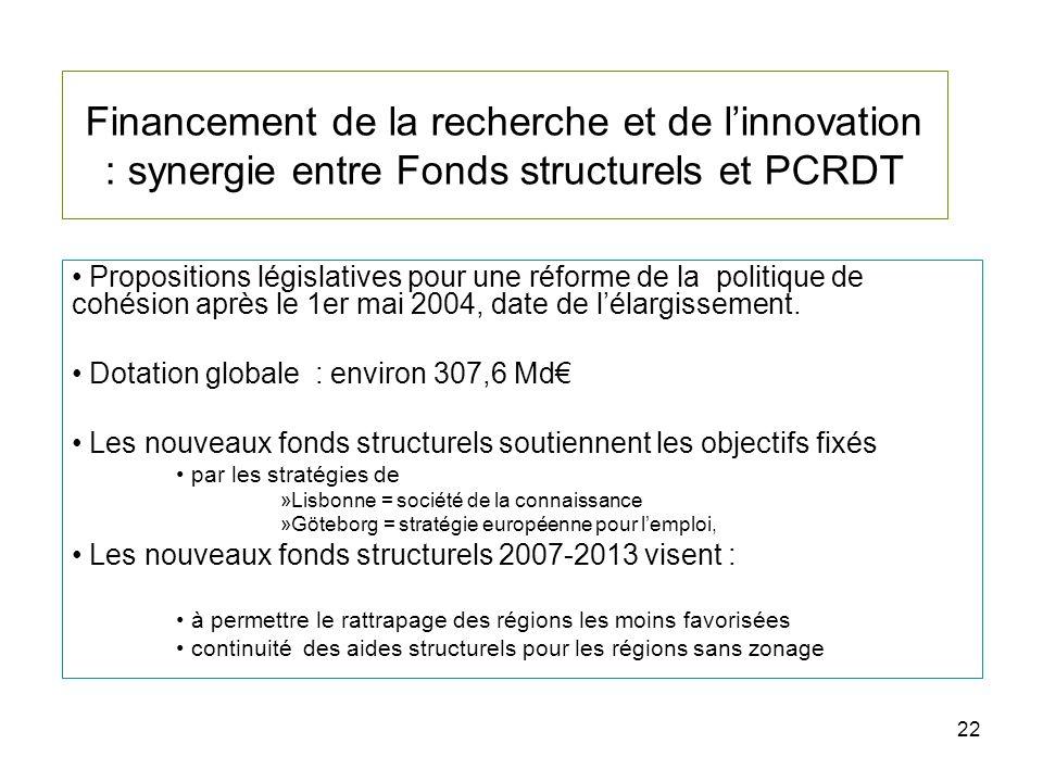 22 Propositions législatives pour une réforme de la politique de cohésion après le 1er mai 2004, date de lélargissement.