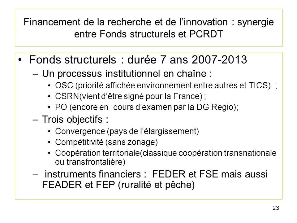 23 Financement de la recherche et de linnovation : synergie entre Fonds structurels et PCRDT Fonds structurels : durée 7 ans 2007-2013 –Un processus institutionnel en chaîne : OSC (priorité affichée environnement entre autres et TICS) ; CSRN(vient dêtre signé pour la France) ; PO (encore en cours dexamen par la DG Regio); –Trois objectifs : Convergence (pays de lélargissement) Compétitivité (sans zonage) Coopération territoriale(classique coopération transnationale ou transfrontalière) – instruments financiers : FEDER et FSE mais aussi FEADER et FEP (ruralité et pêche)