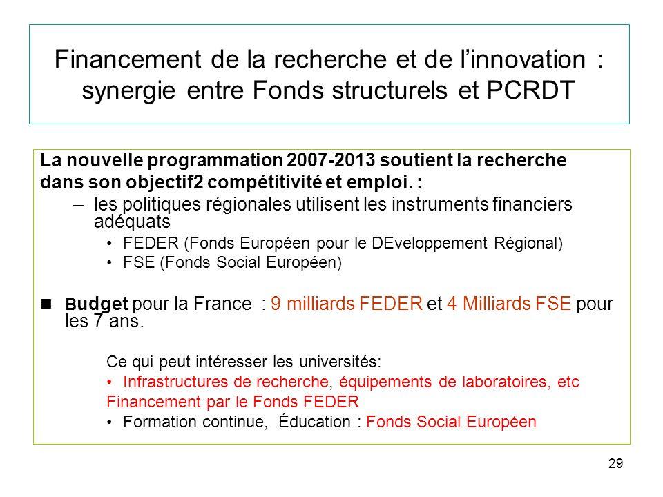 29 Financement de la recherche et de linnovation : synergie entre Fonds structurels et PCRDT La nouvelle programmation 2007-2013 soutient la recherche dans son objectif2 compétitivité et emploi.
