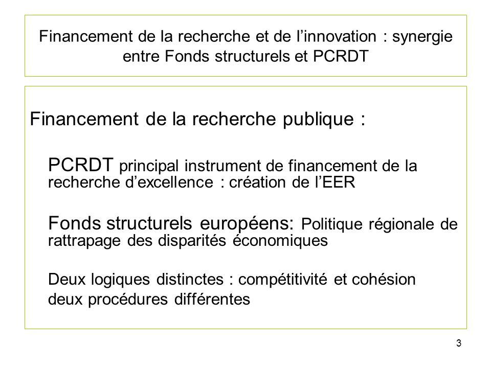 4 Financement de la recherche et de linnovation : synergie entre Fonds structurels et PCRDT Discours de Michel Barnier (février 2004) –« LEurope ne conçoit son avenir que dans un équilibre entre compétition et coopération » : La synergie est annoncée Discours du commissaire Danuta Hubner –« Les régions dEurope sont à la source de plus de croissance et demplois ».