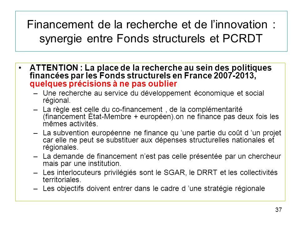 37 Financement de la recherche et de linnovation : synergie entre Fonds structurels et PCRDT ATTENTION : La place de la recherche au sein des politiques financées par les Fonds structurels en France 2007-2013, quelques précisions à ne pas oublier –Une recherche au service du développement économique et social régional.